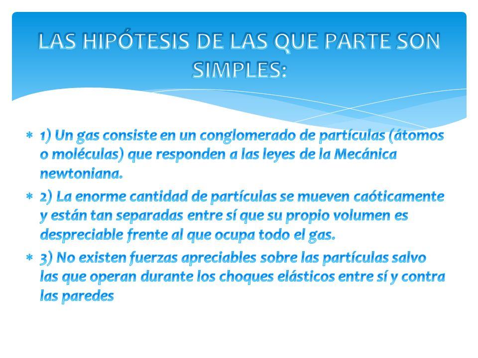 LAS HIPÓTESIS DE LAS QUE PARTE SON SIMPLES: