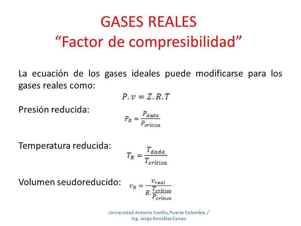 GASES REALES Factor de compresibilidad