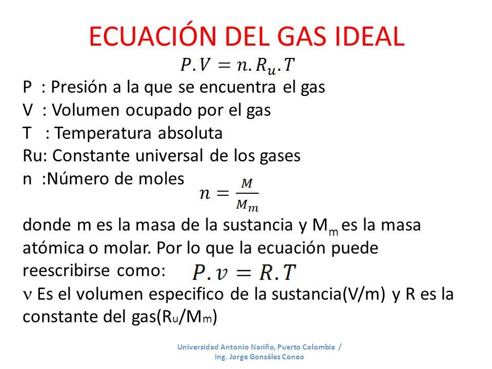 ECUACIÓN DEL GAS IDEAL P : Presión a la que se encuentra el gas