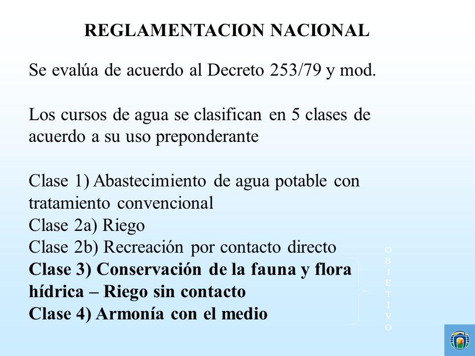 REGLAMENTACION NACIONAL