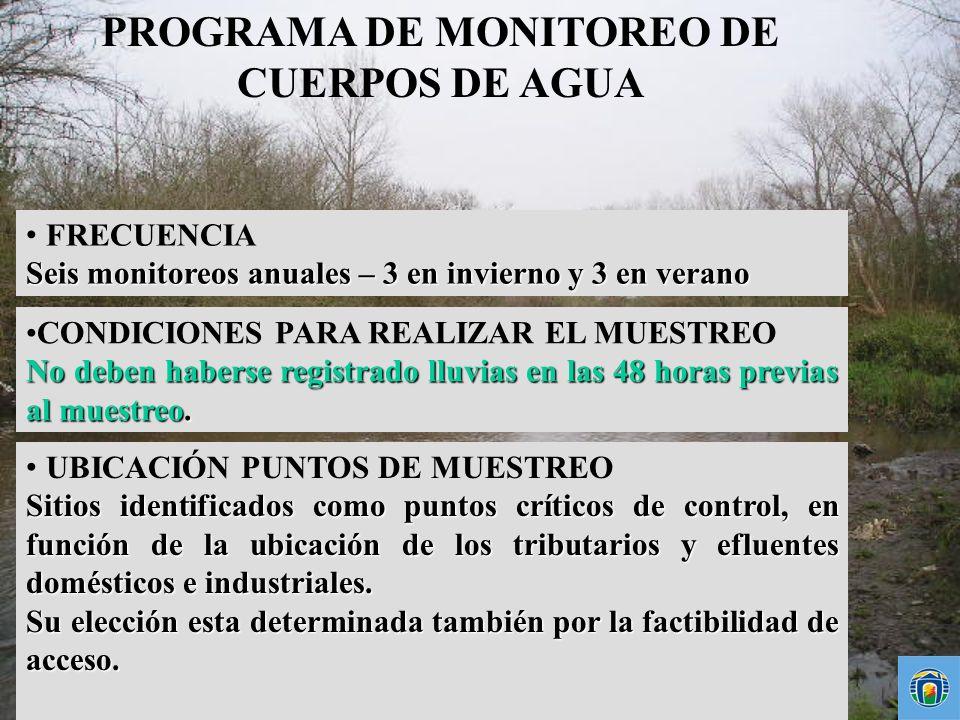 PROGRAMA DE MONITOREO DE CUERPOS DE AGUA