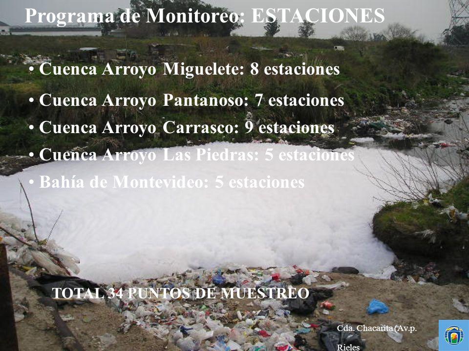 Programa de Monitoreo: ESTACIONES