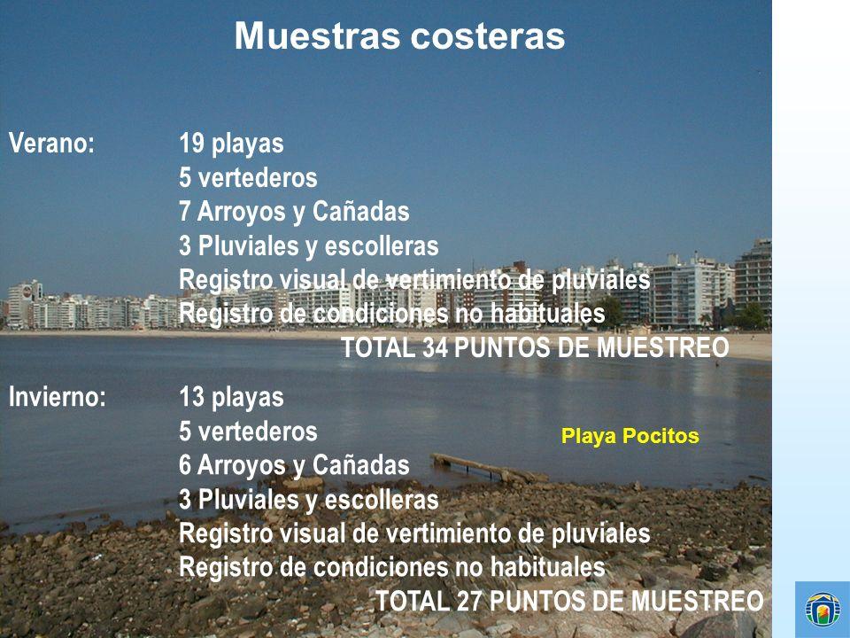 Muestras costeras Verano: 19 playas 5 vertederos 7 Arroyos y Cañadas