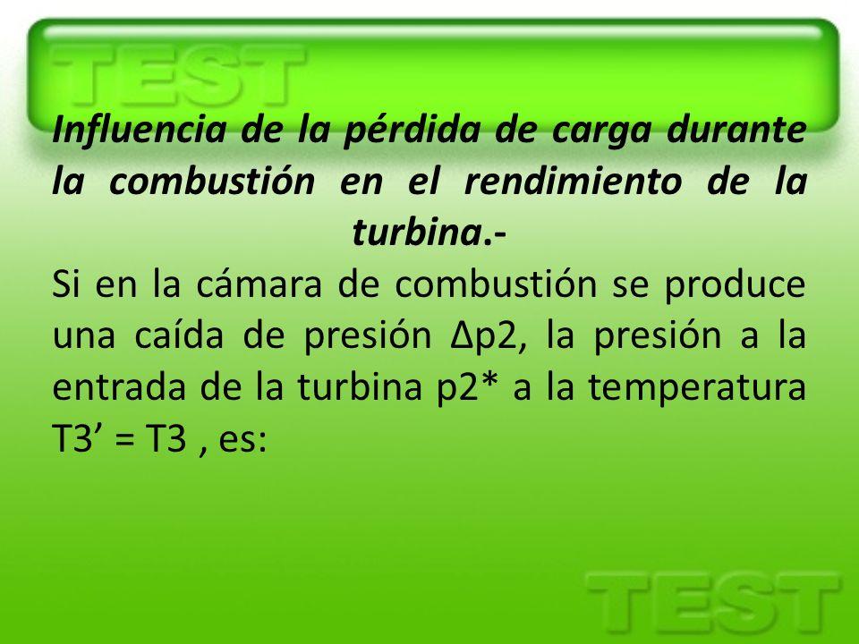 Influencia de la pérdida de carga durante la combustión en el rendimiento de la turbina.- Si en la cámara de combustión se produce una caída de presión Δp2, la presión a la entrada de la turbina p2* a la temperatura T3' = T3 , es: