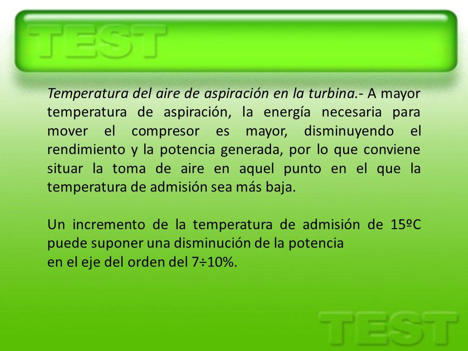 Temperatura del aire de aspiración en la turbina