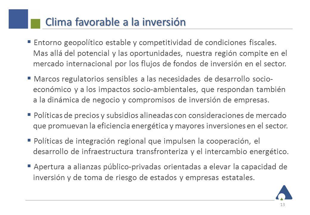 Clima favorable a la inversión