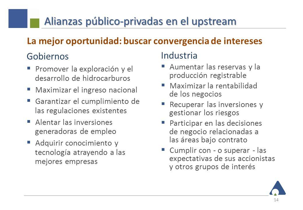 Alianzas público-privadas en el upstream