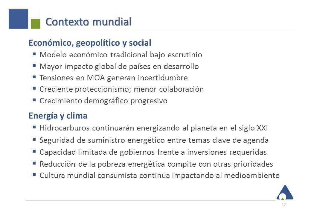 Contexto mundial Económico, geopolítico y social Energía y clima
