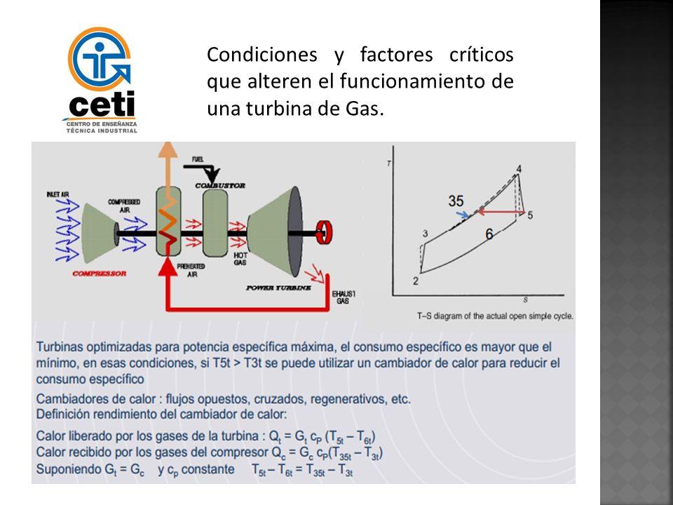Condiciones y factores críticos que alteren el funcionamiento de una turbina de Gas.