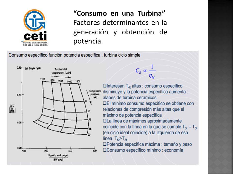 Consumo en una Turbina
