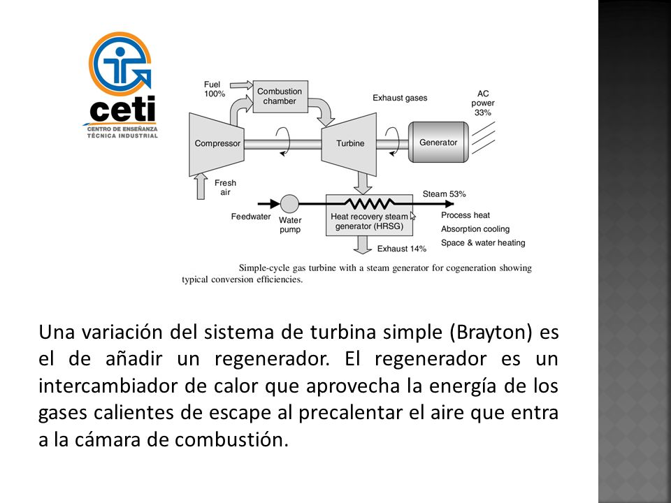 Una variación del sistema de turbina simple (Brayton) es el de añadir un regenerador.