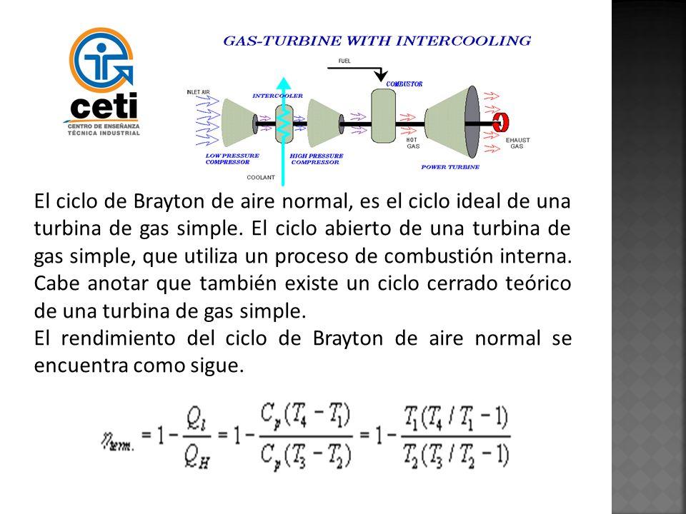 El ciclo de Brayton de aire normal, es el ciclo ideal de una turbina de gas simple. El ciclo abierto de una turbina de gas simple, que utiliza un proceso de combustión interna. Cabe anotar que también existe un ciclo cerrado teórico de una turbina de gas simple.