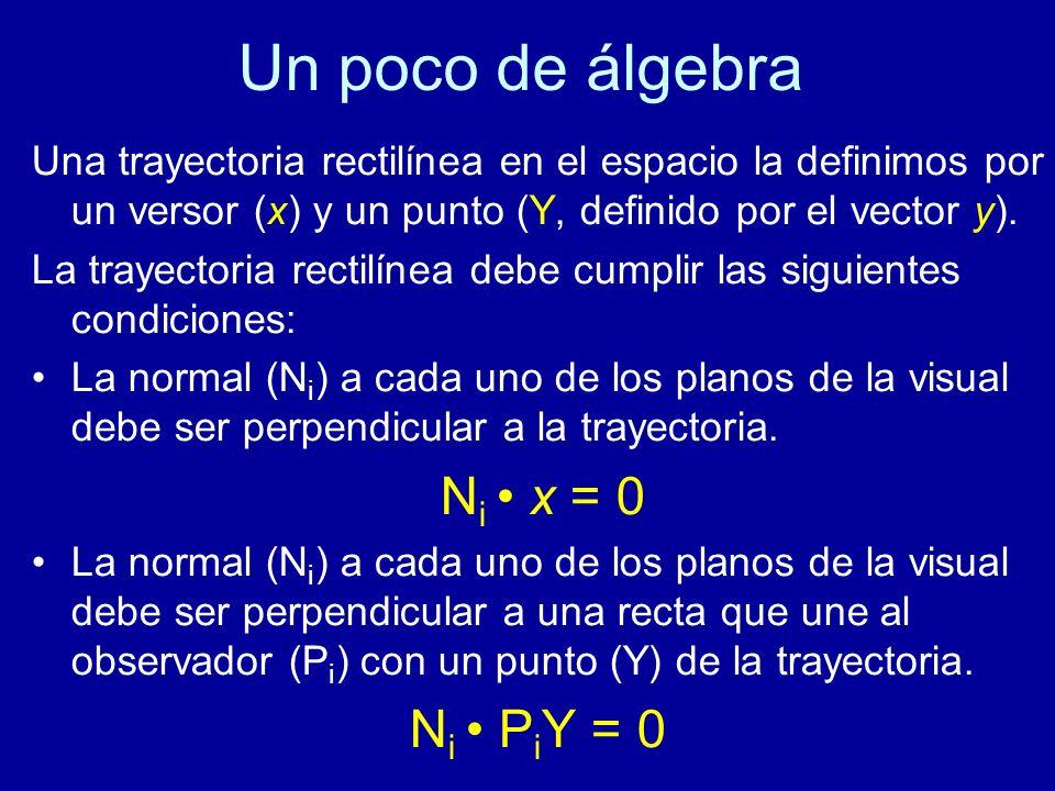 Un poco de álgebra Ni • PiY = 0