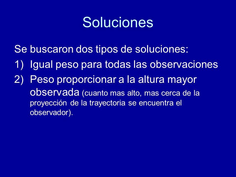 Soluciones Se buscaron dos tipos de soluciones: