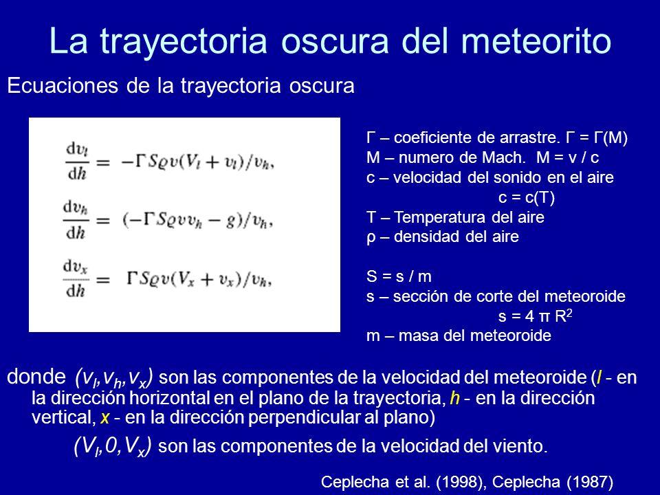 La trayectoria oscura del meteorito