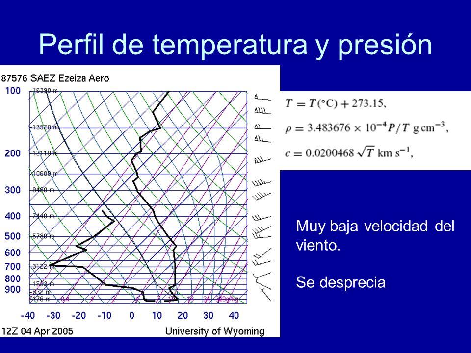 Perfil de temperatura y presión
