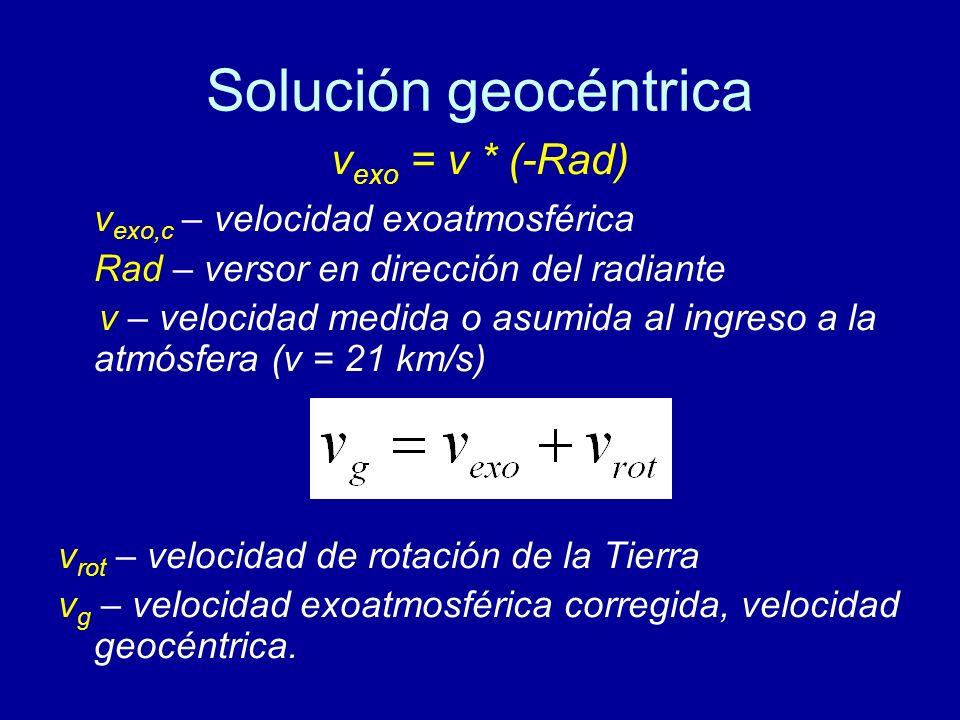 Solución geocéntrica vexo = v * (-Rad)
