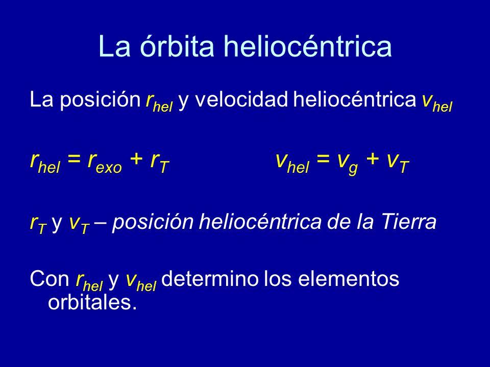 La órbita heliocéntrica