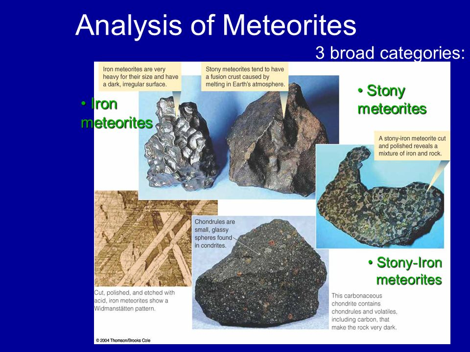 Analysis of Meteorites