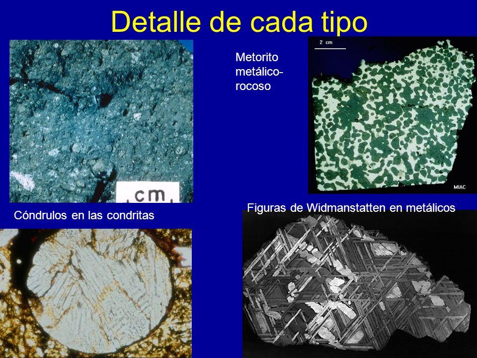 Detalle de cada tipo Metorito metálico-rocoso