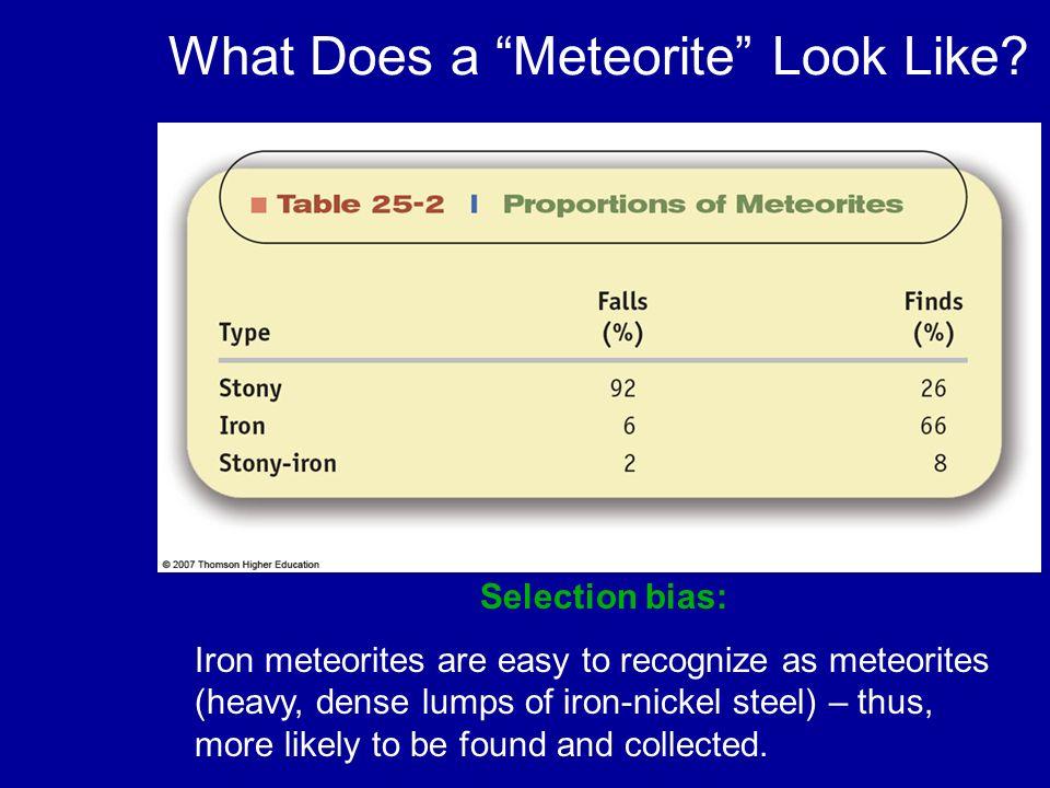 What Does a Meteorite Look Like