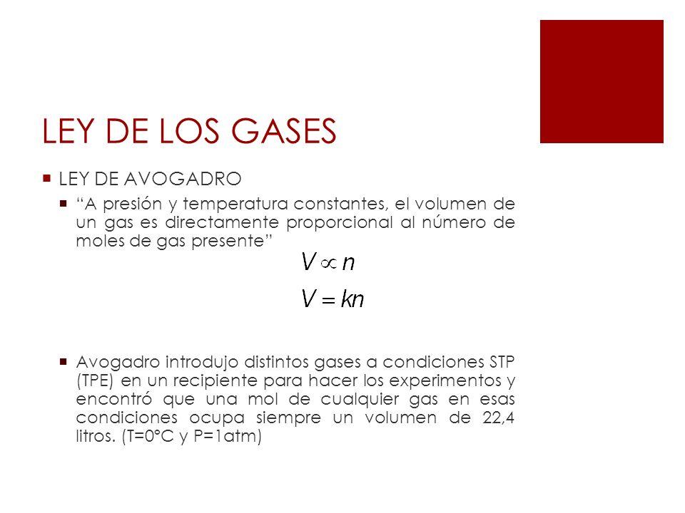LEY DE LOS GASES LEY DE AVOGADRO