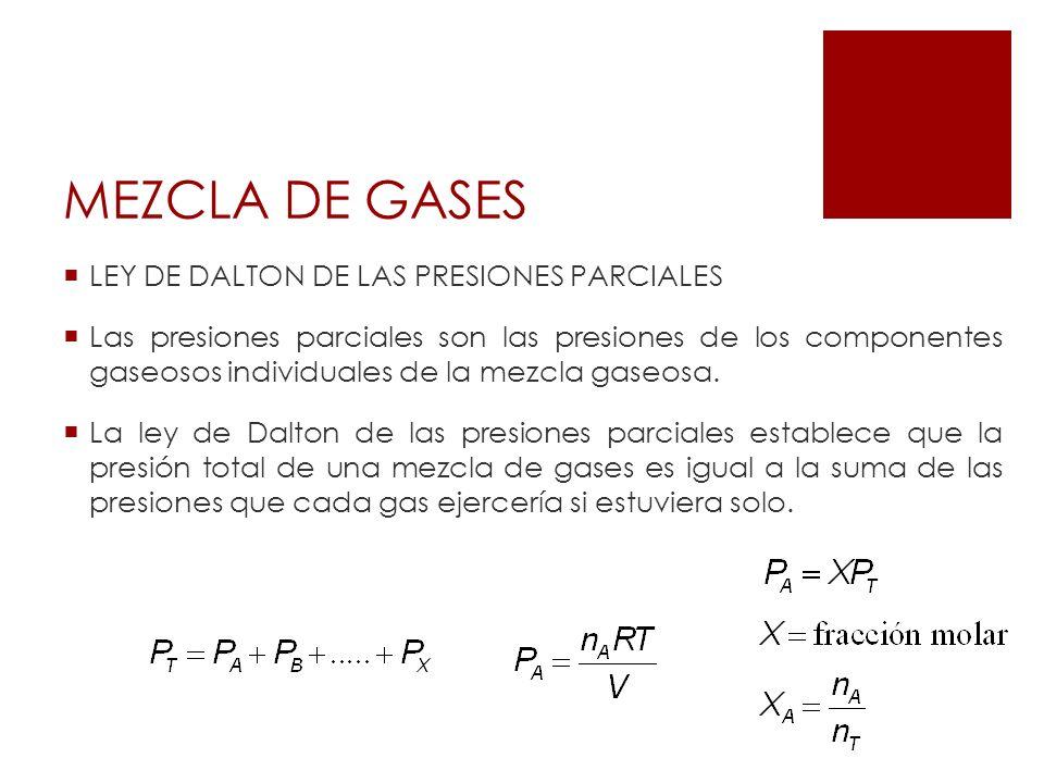 MEZCLA DE GASES LEY DE DALTON DE LAS PRESIONES PARCIALES