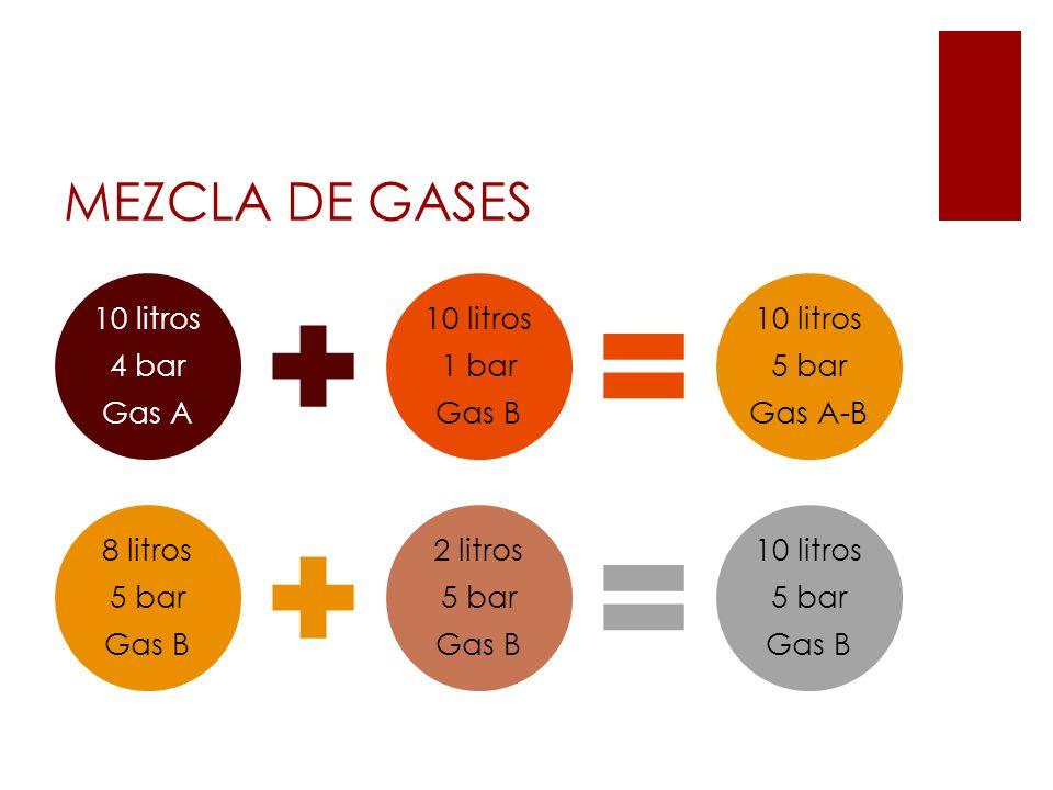 MEZCLA DE GASES 10 litros 4 bar Gas A 1 bar Gas B 5 bar Gas A-B