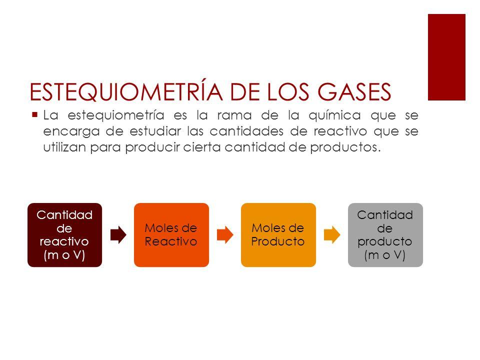 ESTEQUIOMETRÍA DE LOS GASES