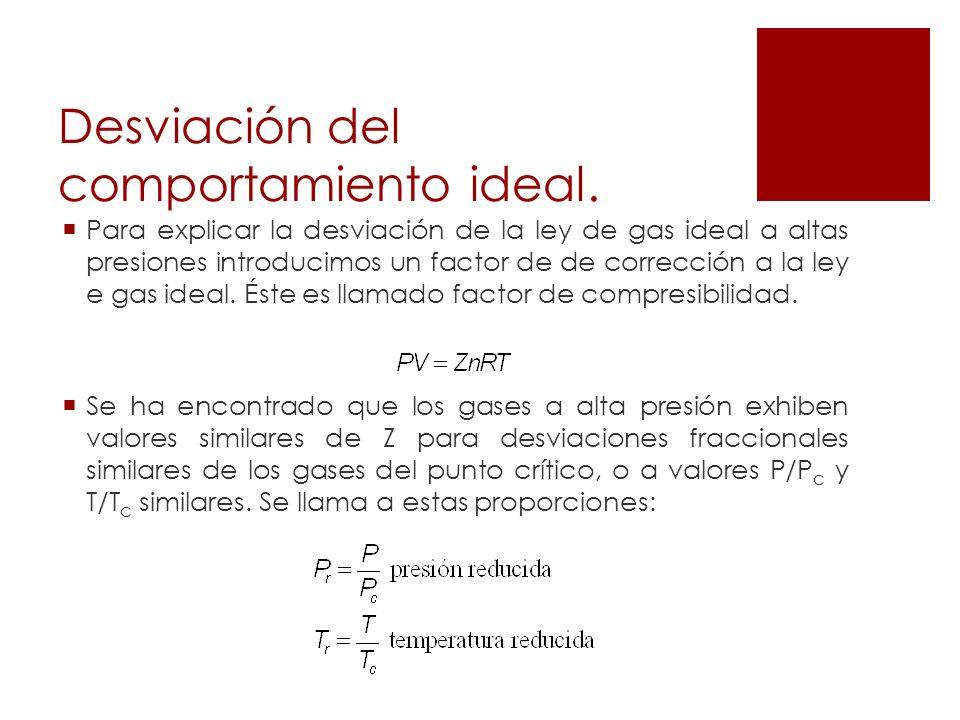Desviación del comportamiento ideal.