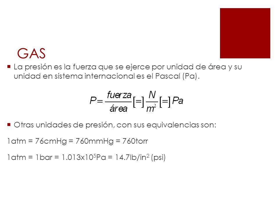 GAS La presión es la fuerza que se ejerce por unidad de área y su unidad en sistema internacional es el Pascal (Pa).