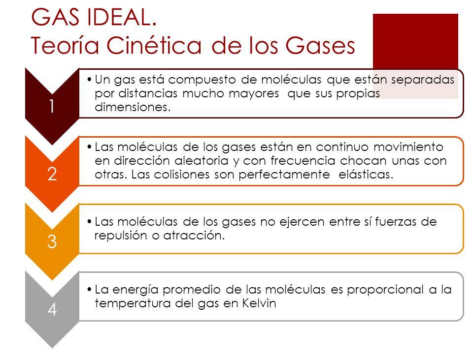 GAS IDEAL. Teoría Cinética de los Gases