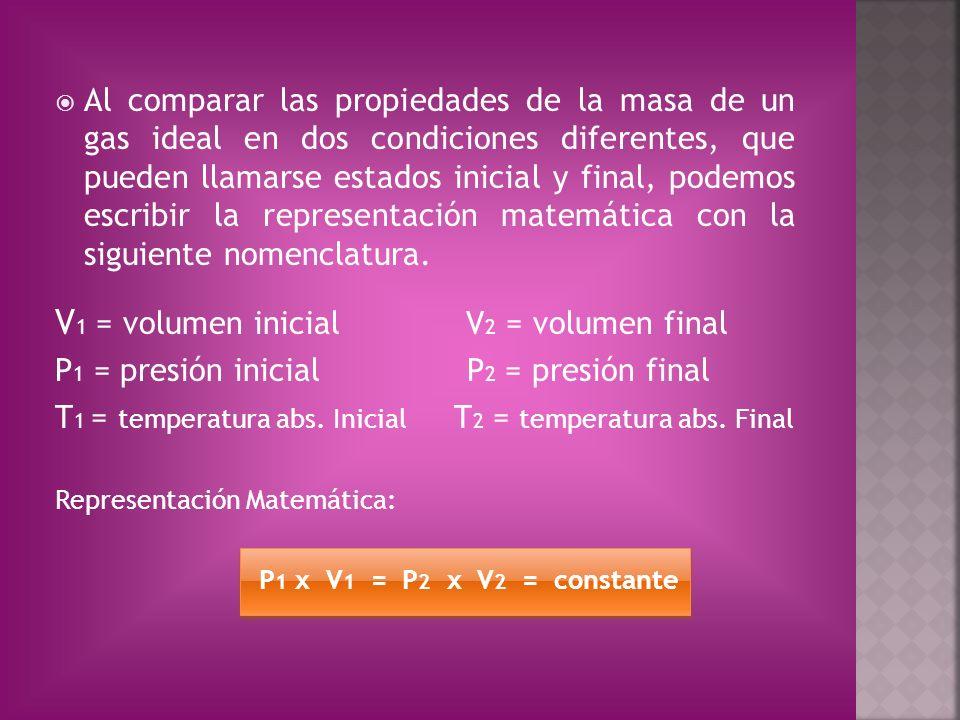 V1 = volumen inicial V2 = volumen final