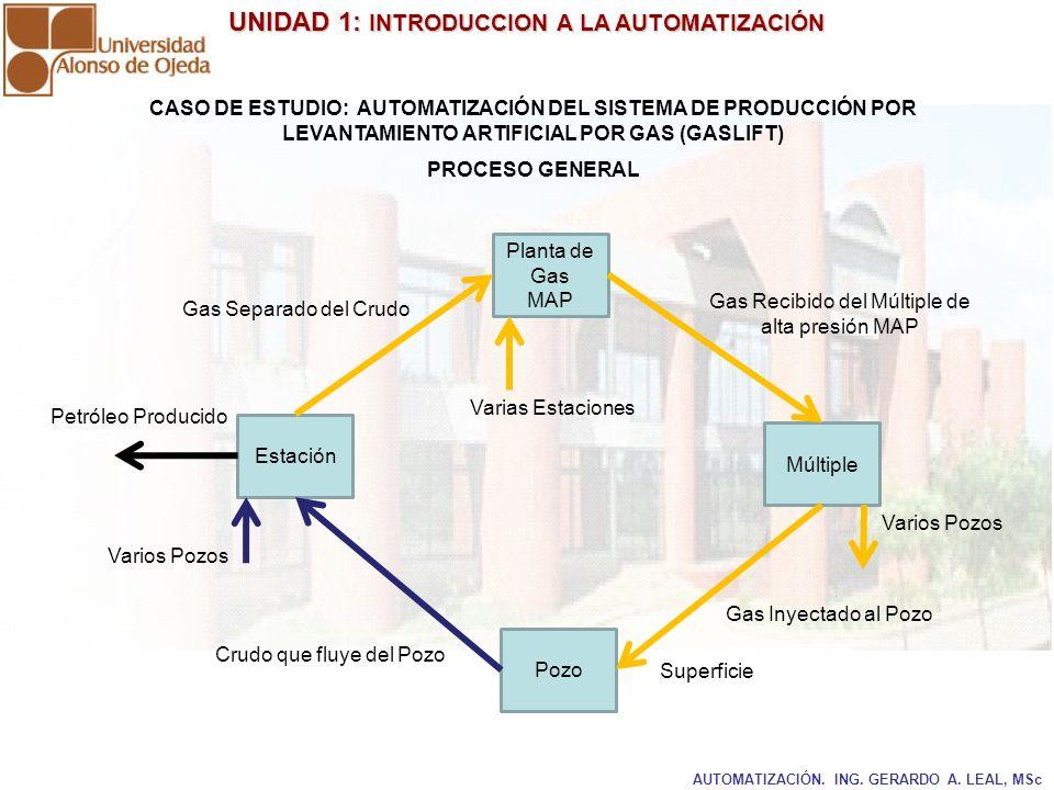 Gas Recibido del Múltiple de