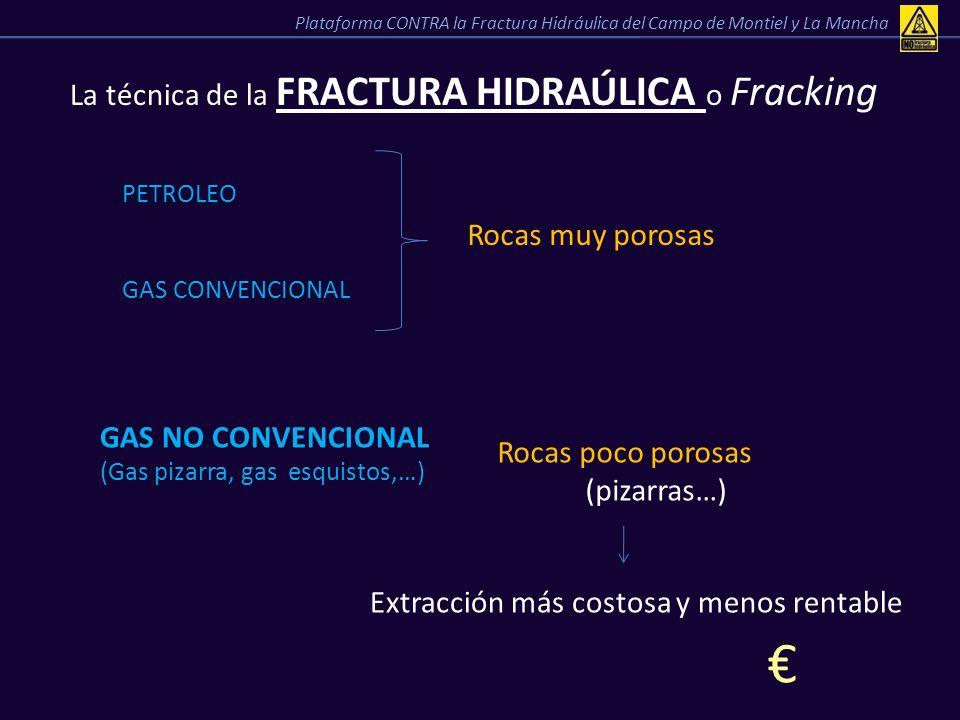 € La técnica de la FRACTURA HIDRAÚLICA o Fracking Rocas muy porosas