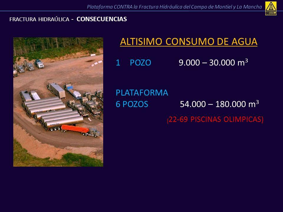 ALTISIMO CONSUMO DE AGUA