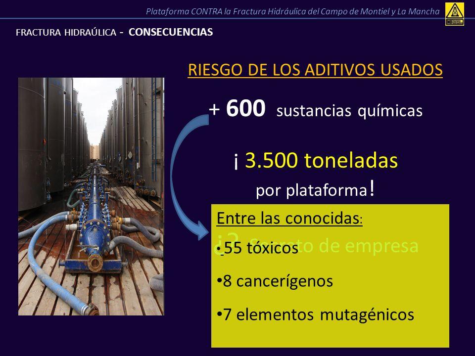 RIESGO DE LOS ADITIVOS USADOS