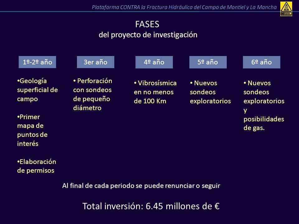 Total inversión: 6.45 millones de €