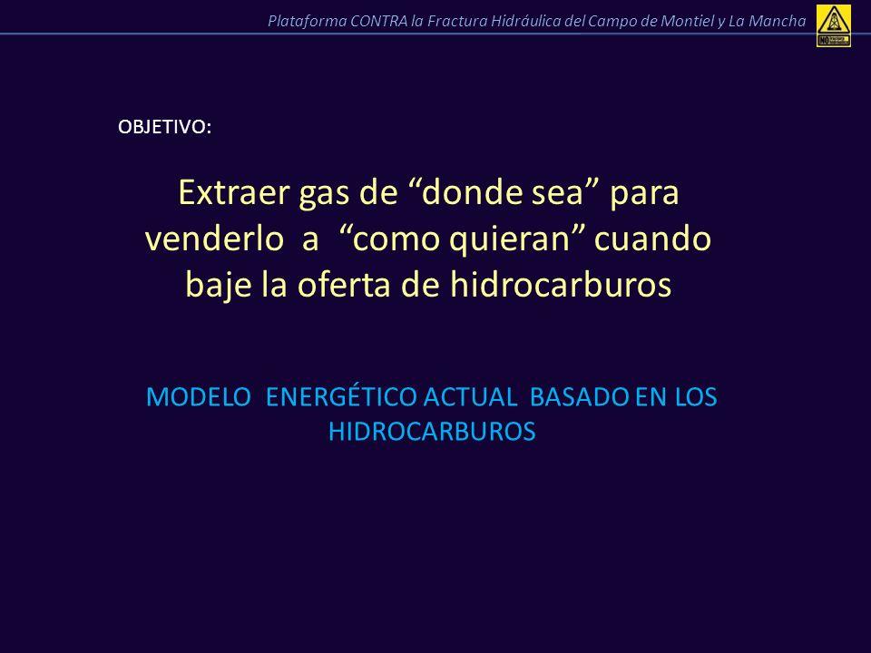 MODELO ENERGÉTICO ACTUAL BASADO EN LOS HIDROCARBUROS