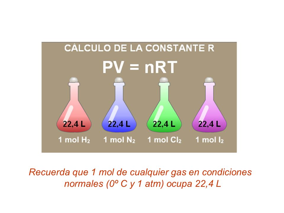 normales (0º C y 1 atm) ocupa 22,4 L