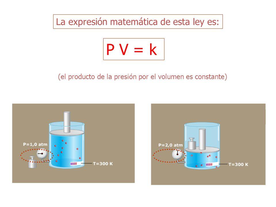 P V = k La expresión matemática de esta ley es: