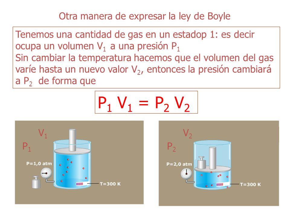 P1 V1 = P2 V2 Otra manera de expresar la ley de Boyle