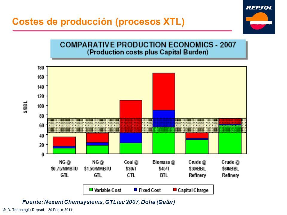 Costes de producción (procesos XTL)