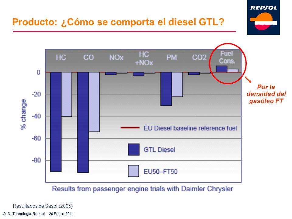 Producto: ¿Cómo se comporta el diesel GTL