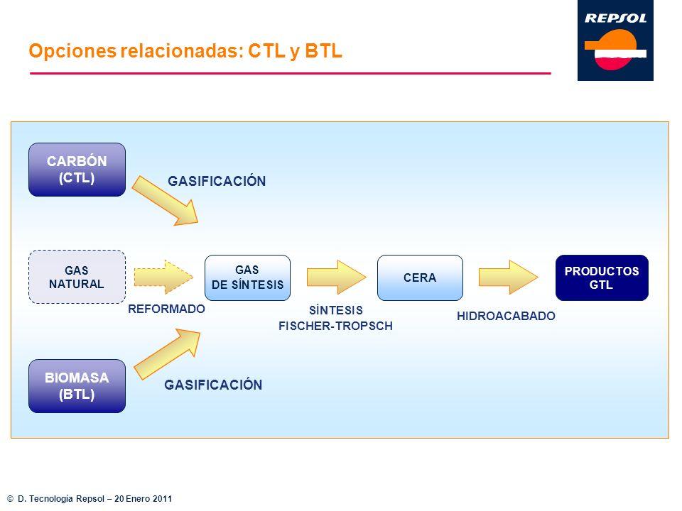 Opciones relacionadas: CTL y BTL