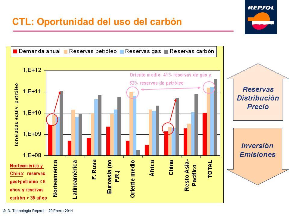CTL: Oportunidad del uso del carbón