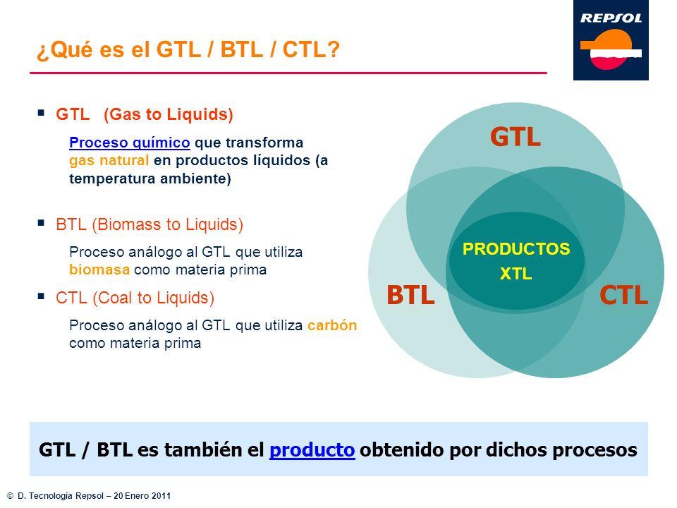 GTL / BTL es también el producto obtenido por dichos procesos