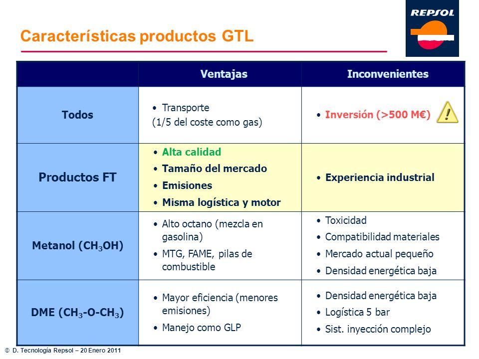 Características productos GTL