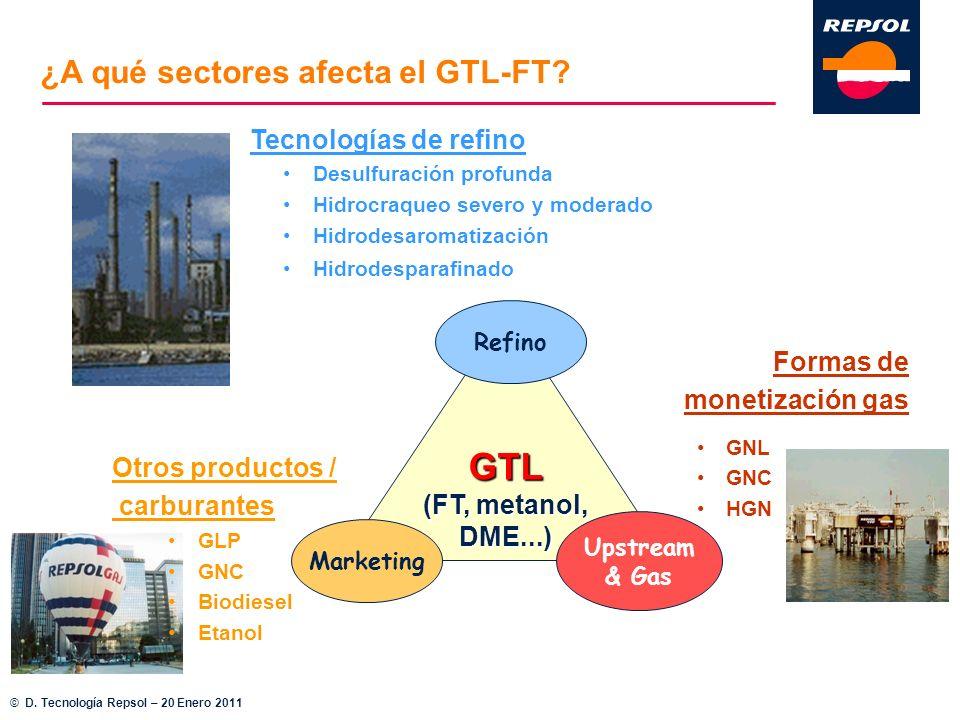 ¿A qué sectores afecta el GTL-FT