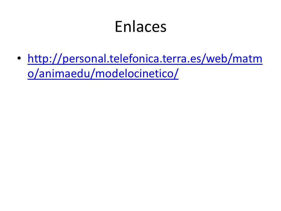 Enlaces http://personal.telefonica.terra.es/web/matmo/animaedu/modelocinetico/